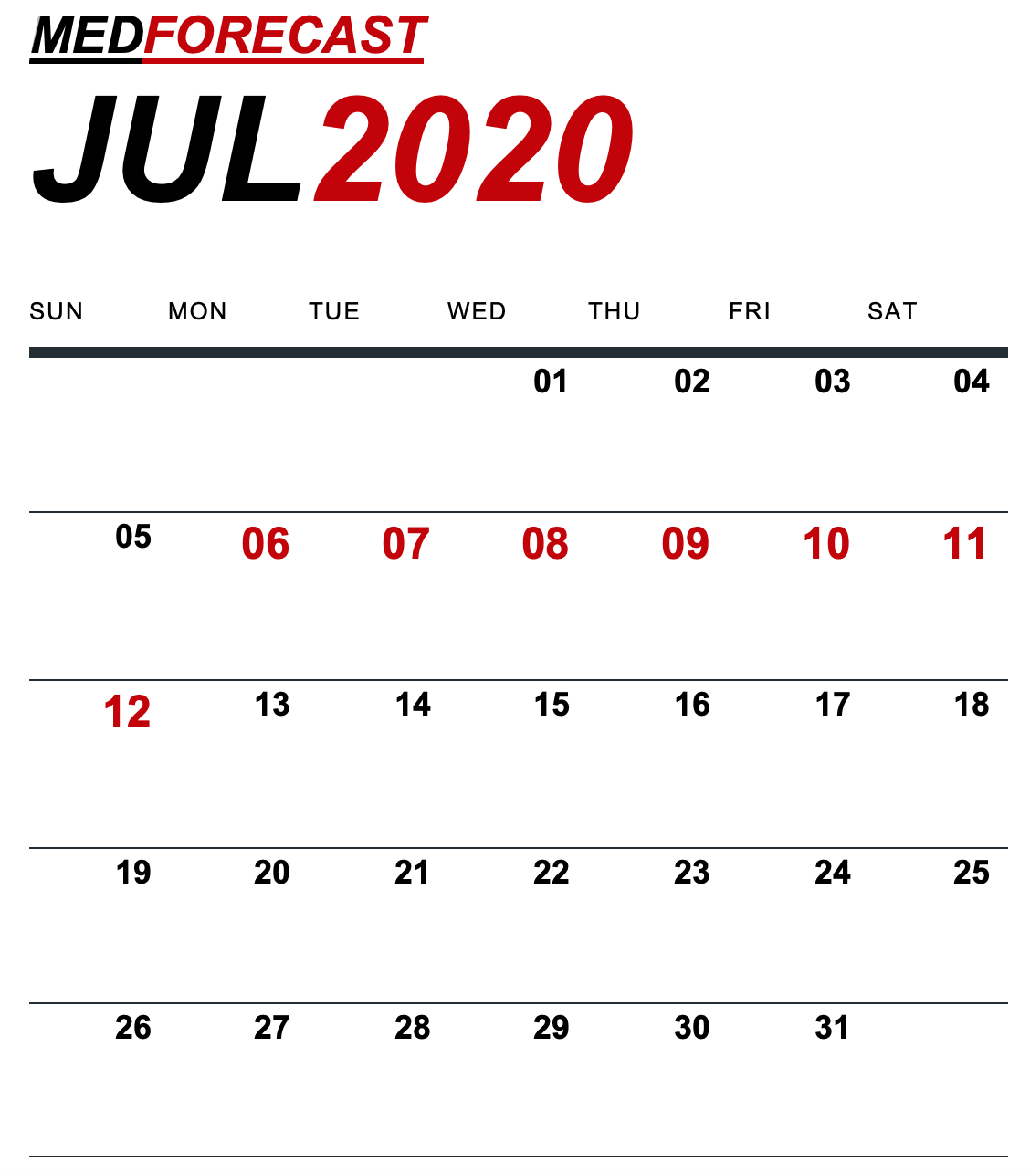 Medical News Forecast for July 6-12