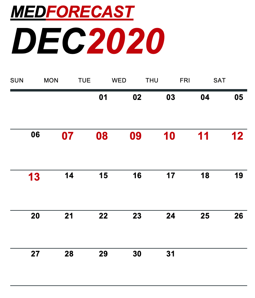 Medical News Forecast for December 7-13