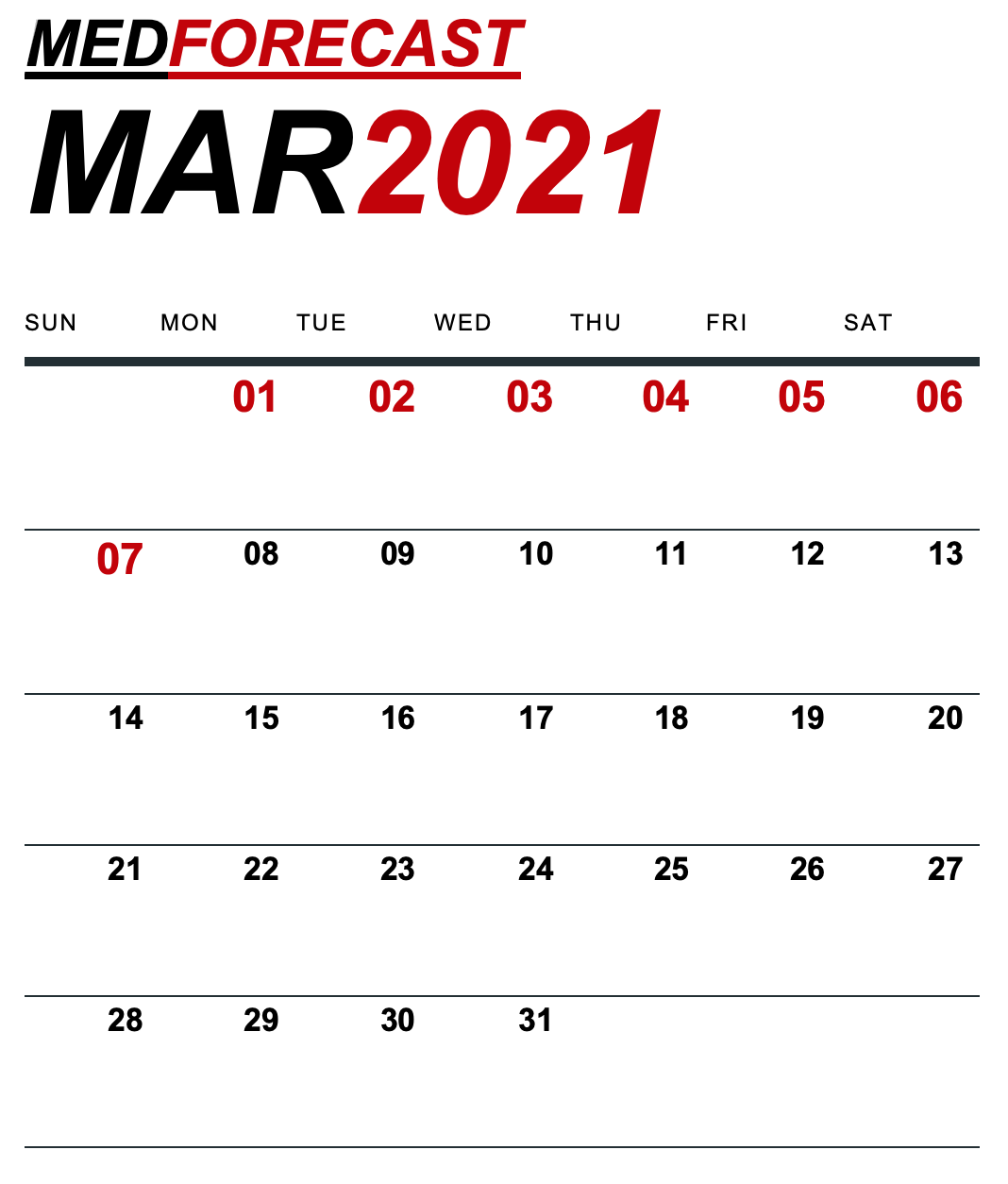 Medical News Forecast for March 1-7