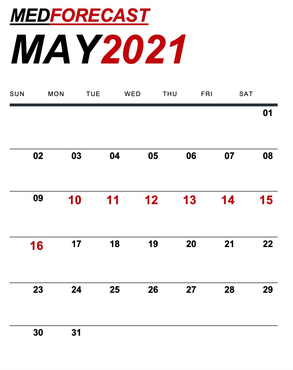 5月10日至16日的医疗新闻预测